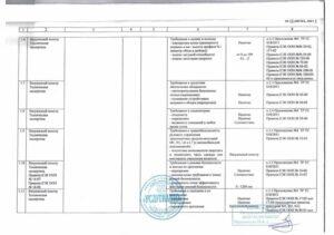 Область аккредитации_page-0003